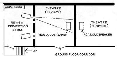 plan of review theatre (12K)